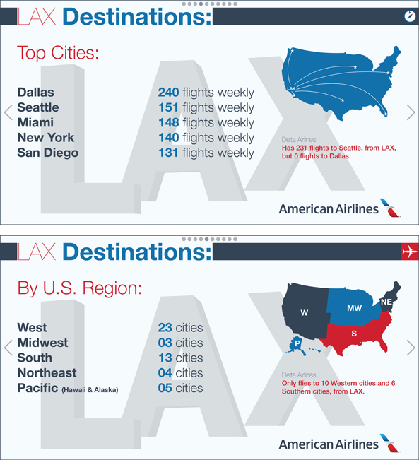 American Airlines at LAX Destinations Infographic