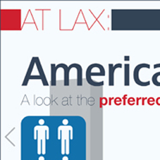 Kyle Crowther – American Airlines at LAX